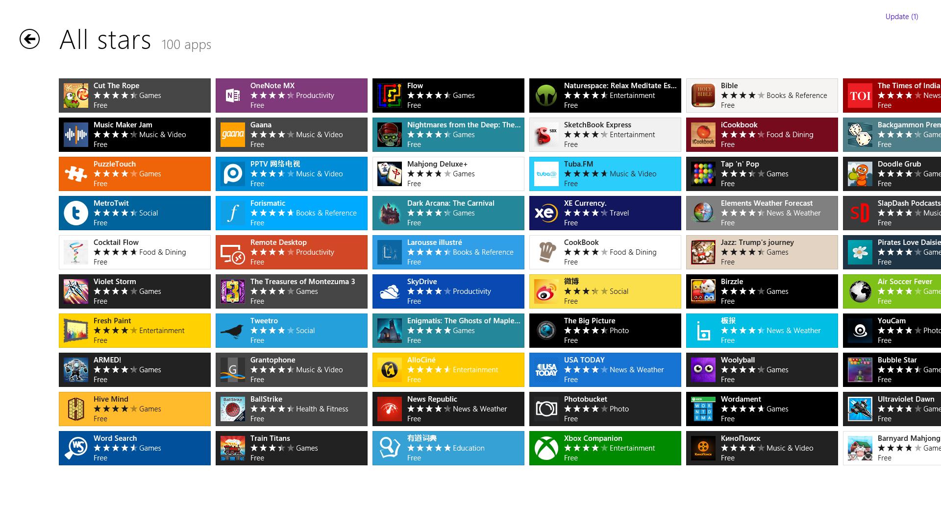 Windows 8 extraordinary features