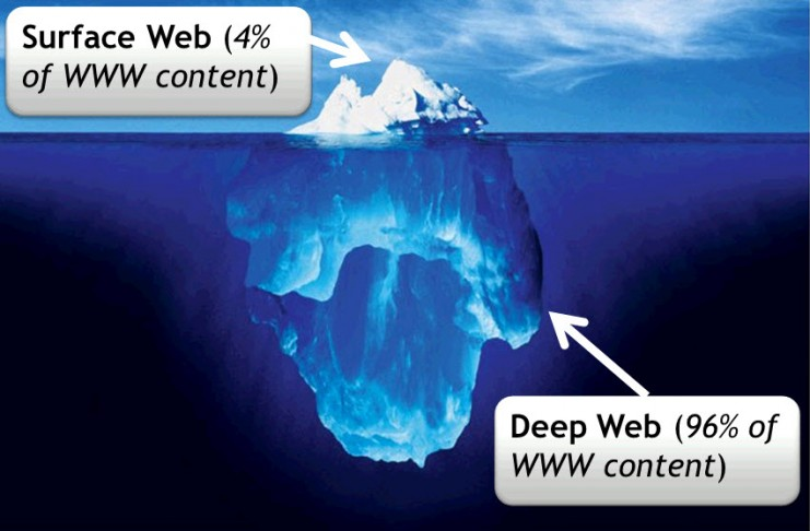Vision API  Image Content Analysis  Cloud Vision API