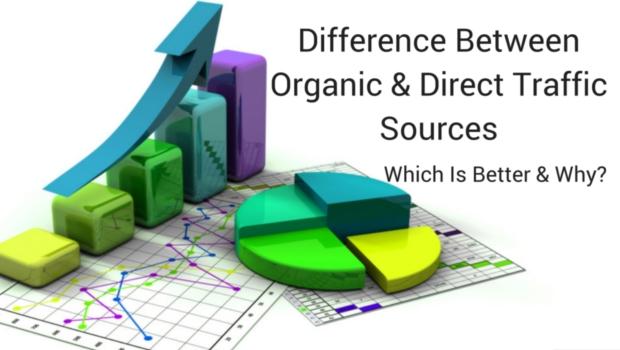 Organic vs Direct Traffic