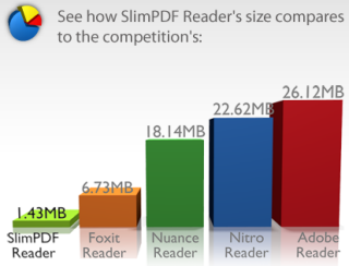 SlimPDF Reader's Comparison With Others