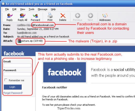 Facebook Phishing Site