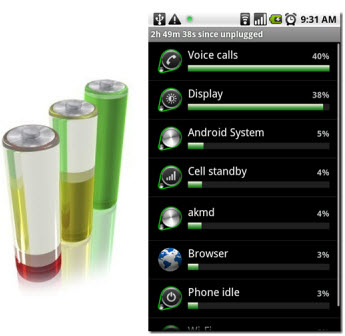Android Phone Battery Usage