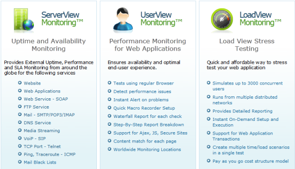 dotcom-monitor website monitoring service