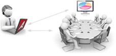 Remote-PC-Presentation