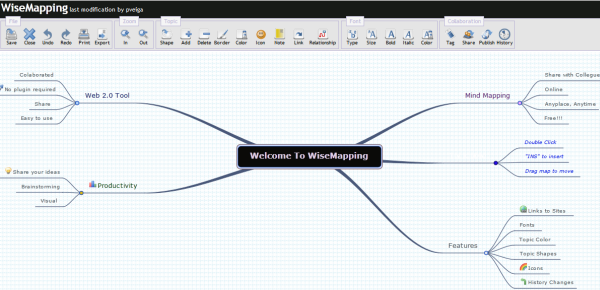 wisemapping mind mapping online tool