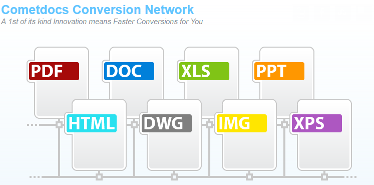 cometdocs- online document conversion