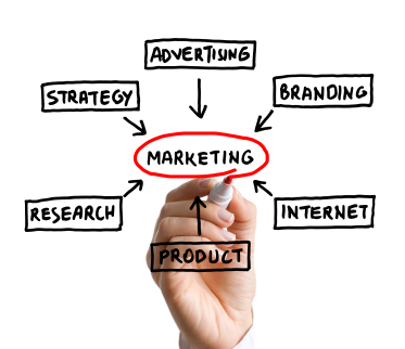 brand-advertising-and-marketing-plan1