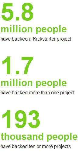 kickstarter-facts