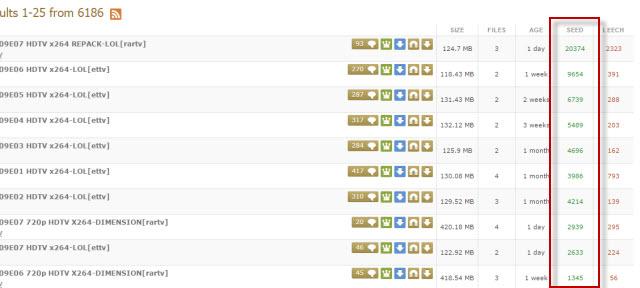 Speed UpTorrent Downloads - torrent seeds