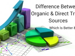 Organic vs Direct Traffic