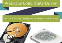 Solid State Drive Review